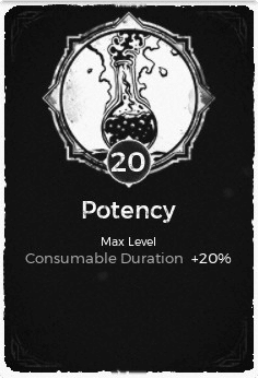 The Potency passive trait at level 20 in Remnant From the Ashes.
